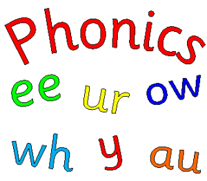 Year 1 Phonics Meeting